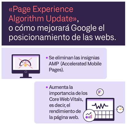 Page Experience Algorithm Update
